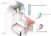 Usługi - SPECTERM Ciepły montaż